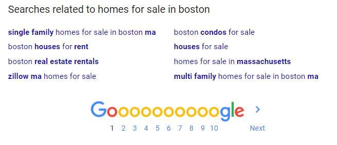 real estate related searches